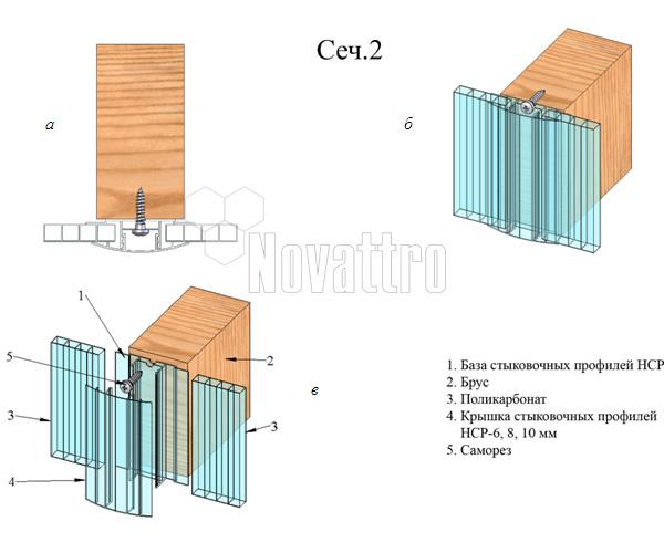 поликарбоната в двускатной